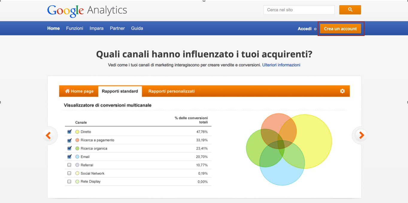 creare account google analytics