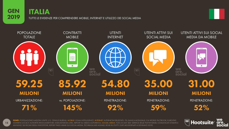 report-digital-we-are-social 1