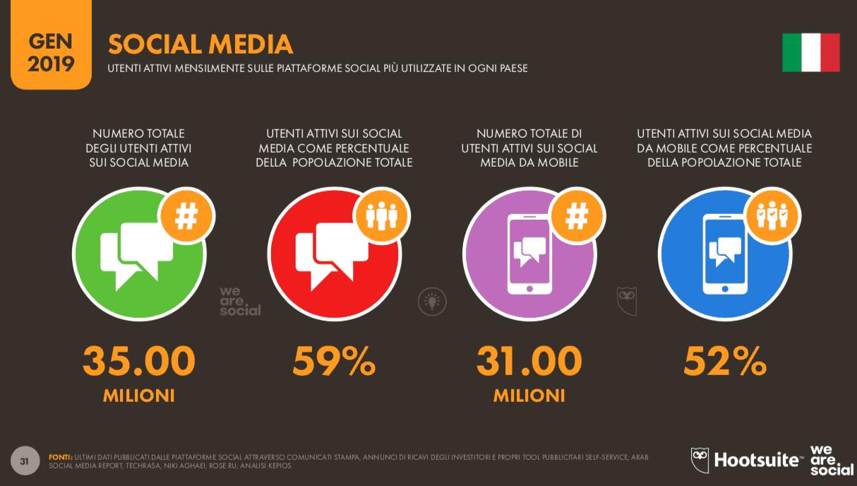 report-digital-we-are-social 4