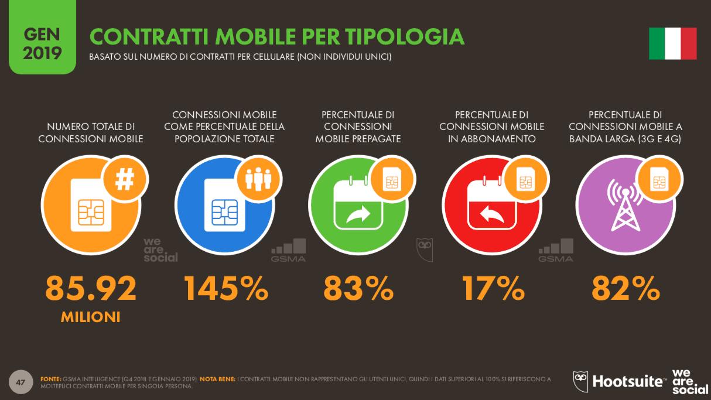 report-digital-we-are-social 6