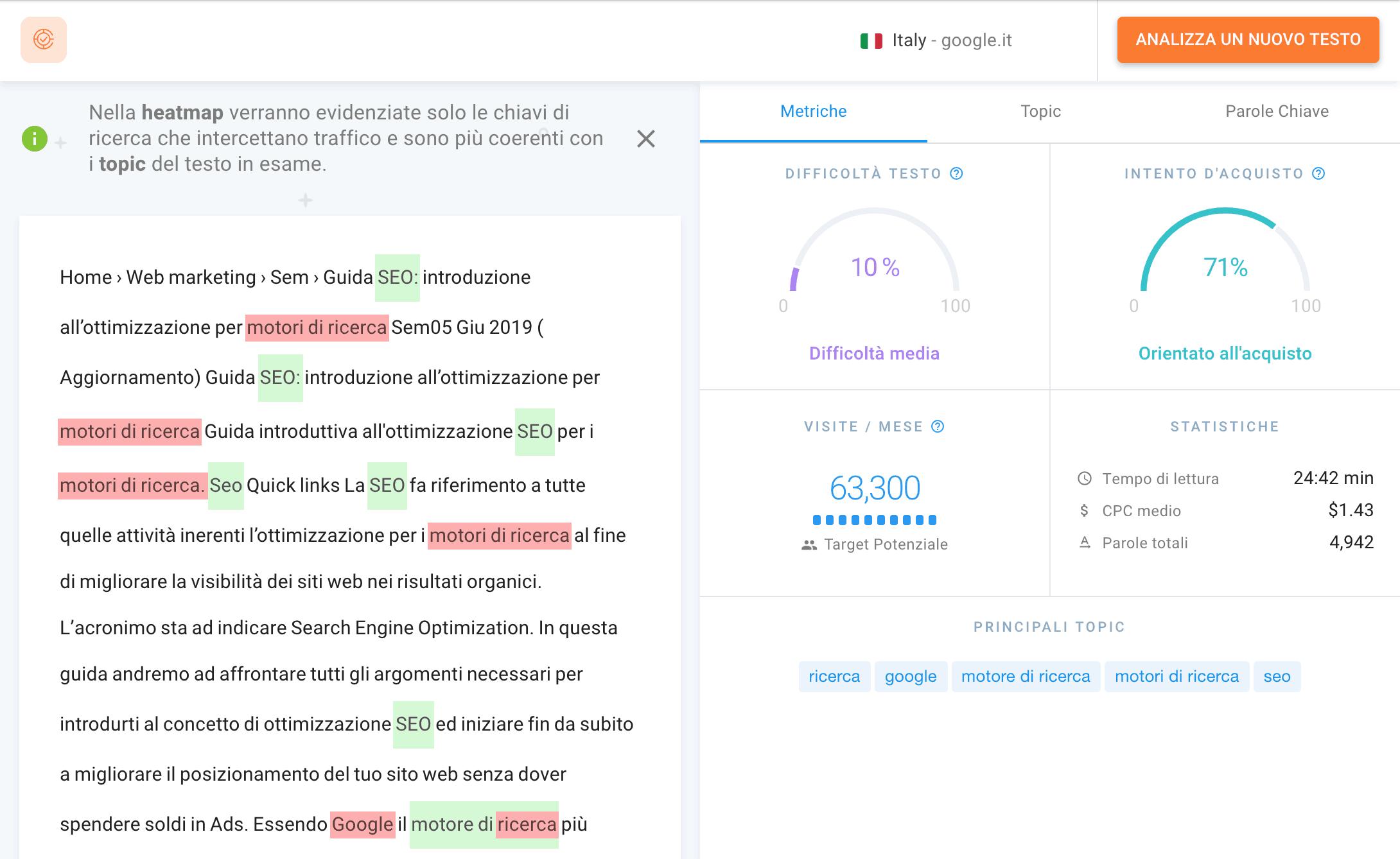 Analisi testo Copy Metrics