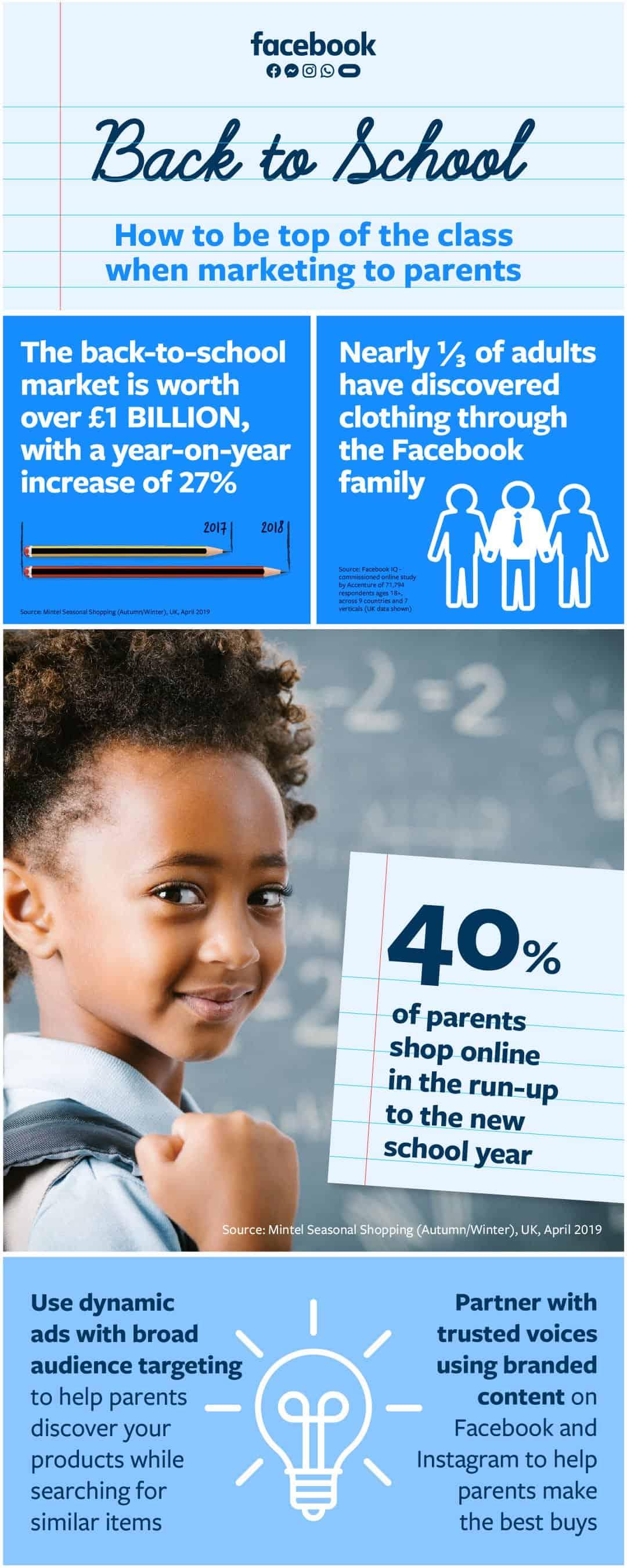 Ritorno a scuola facebook infografica