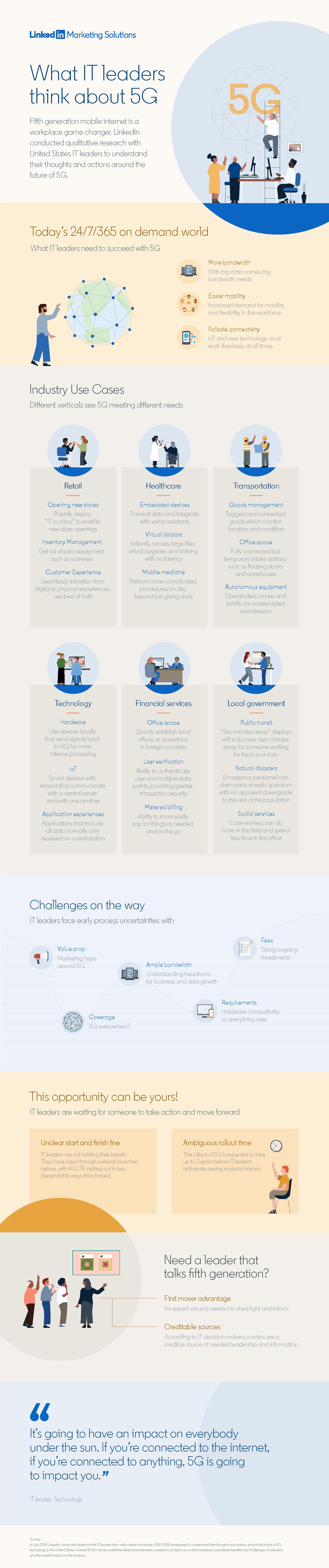 LinkedIn_5G