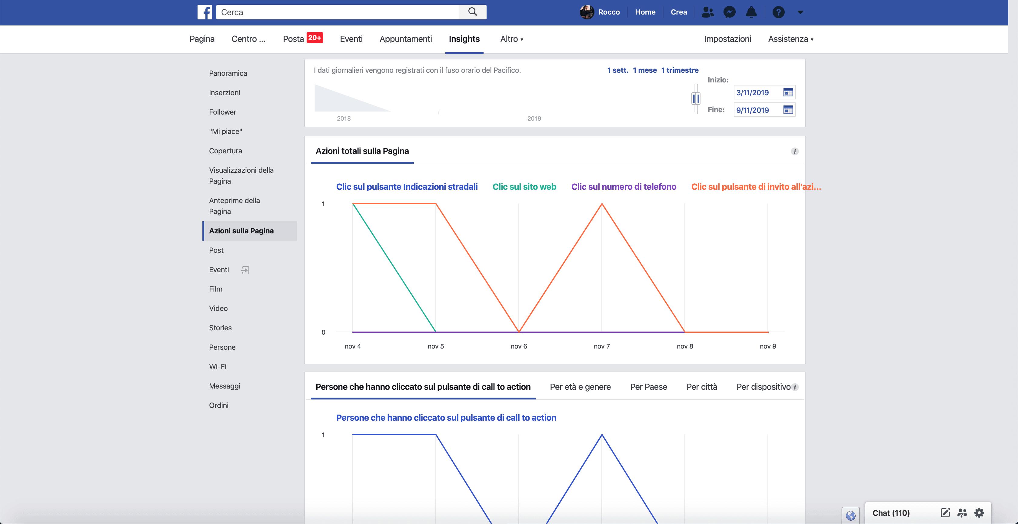 facebook_insight_azioni_totali_sulla_pagina