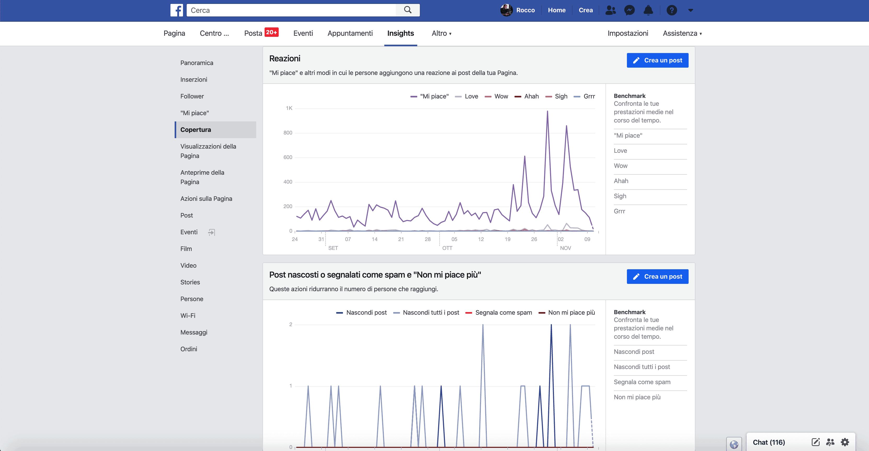 facebook_insight_copertura
