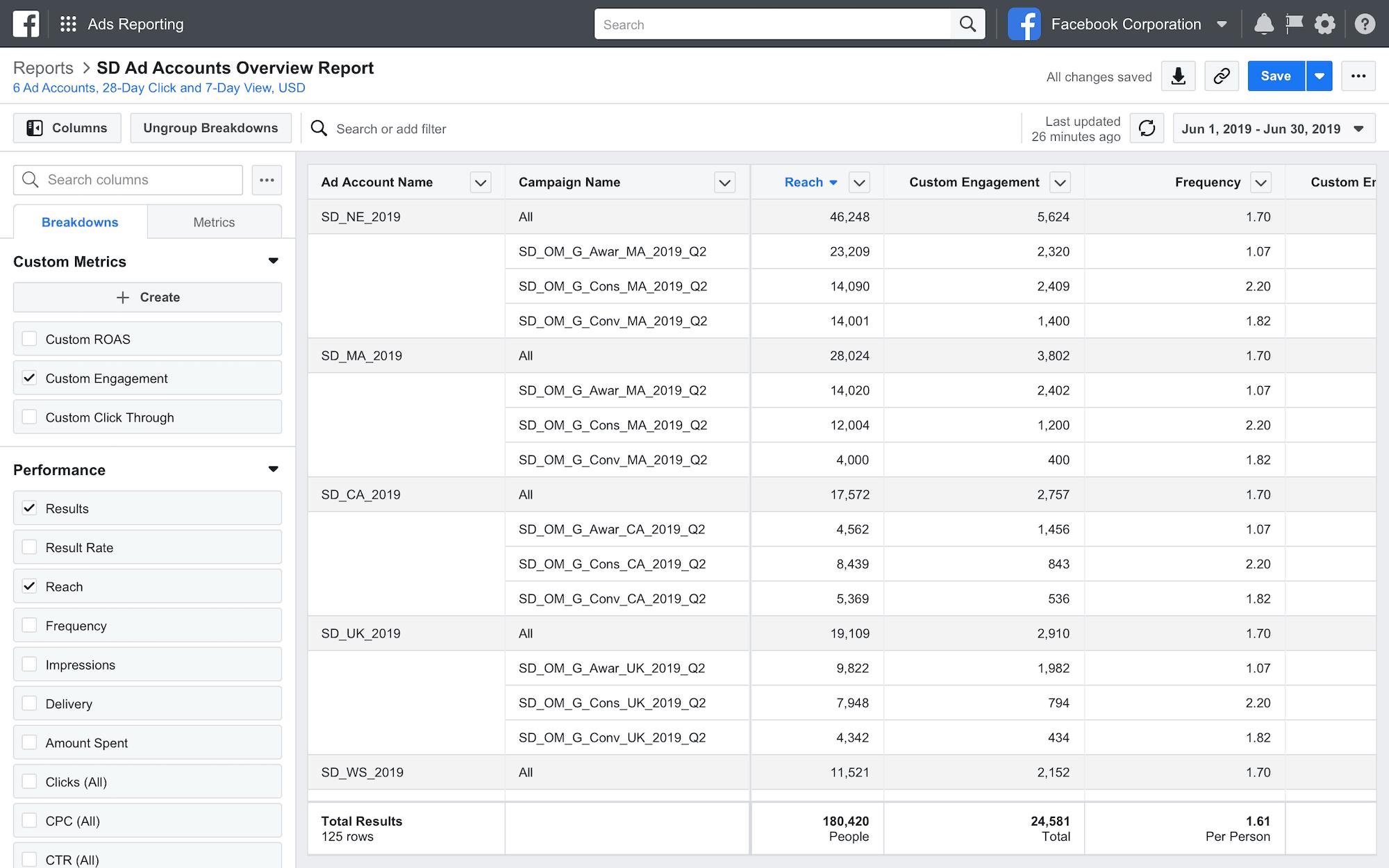 fb ads report