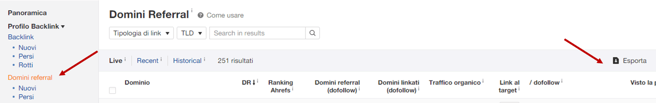 analisi domini referral backlink